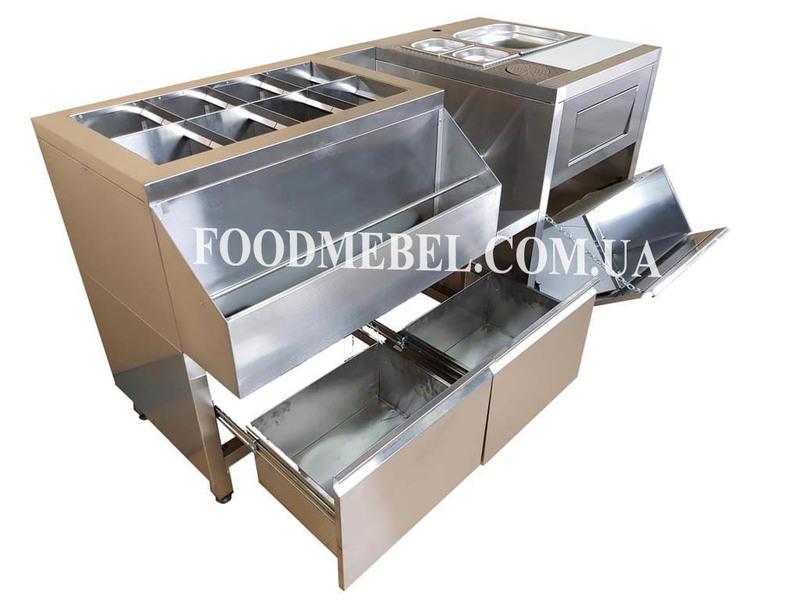 Foodmebel